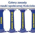 Środowe lekcje o pieniądzu: Kredyt Społeczny a Nauka Społeczna Kościoła (NSK)